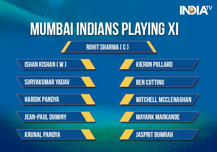 India Tv - Mumbai Indians Playing XI vs Royal Challengers Bangalore Playing XI