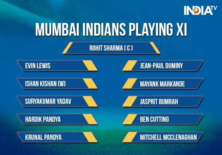 India Tv - Mumbai Indians playing XI against Kings XI Punjab