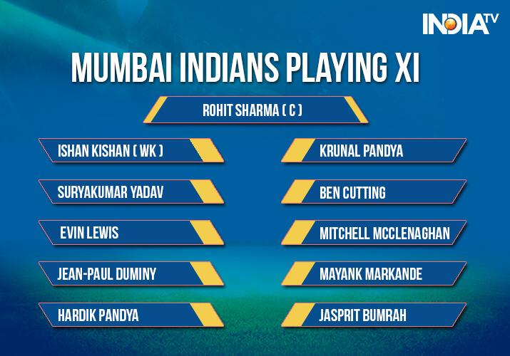 India Tv - Mumbai Indians Playing XI against Kolkata Knight Riders at Wankhede
