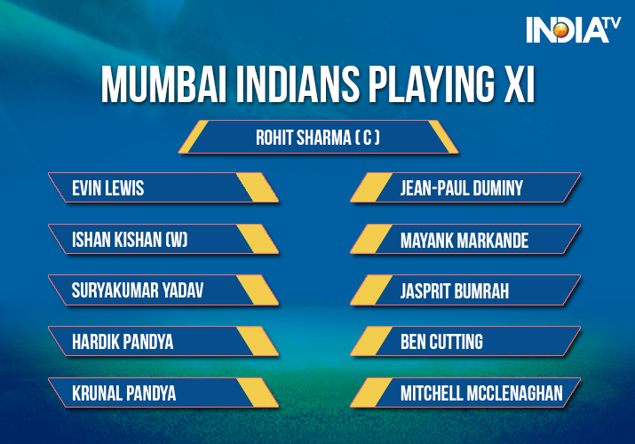 India Tv - Mumbai Indians Playing XI