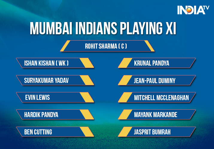 India Tv - Mumbai Indians Playing XI against Rajasthan Royals at Wankhede Stadium