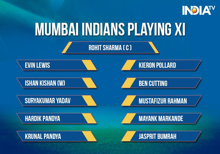 India Tv - Mumbai Indians Playing XI