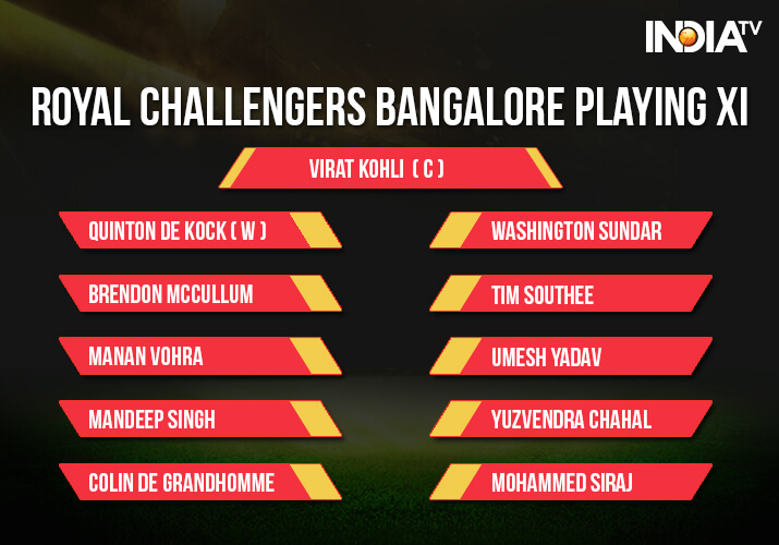 India Tv - Royal Challengers Bangalore Playing XI vs Mumbai Indians