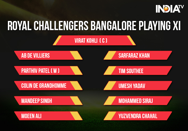 India Tv - Royal Challengers Bangalore Playing XI against Rajasthan Royals in Jaipur