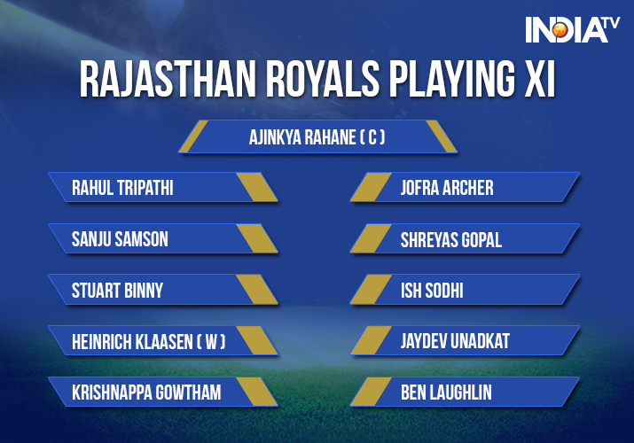 India Tv - Rajasthan Royals Playing XI against Royal Challengers Bangalore in Jaipur