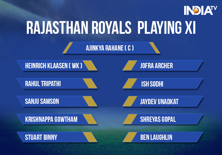 India Tv - Rajasthan Royals playing xi against Kolkata Knight Riders in IPL 2018 Eliminator
