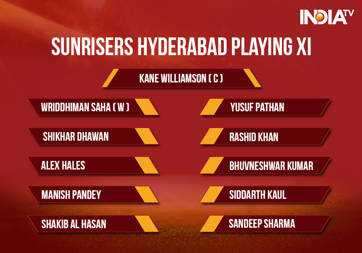 India Tv - Sunrisers Hyderabad Playing XI