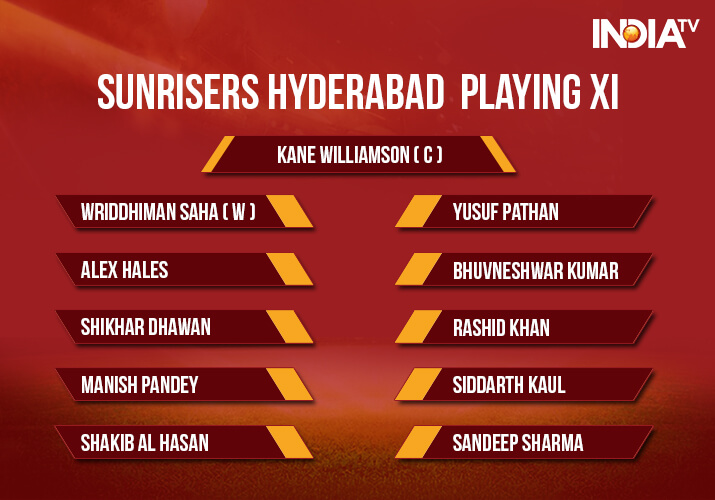 India Tv - Sunrisers Hyderabad Playing XI vs RCB