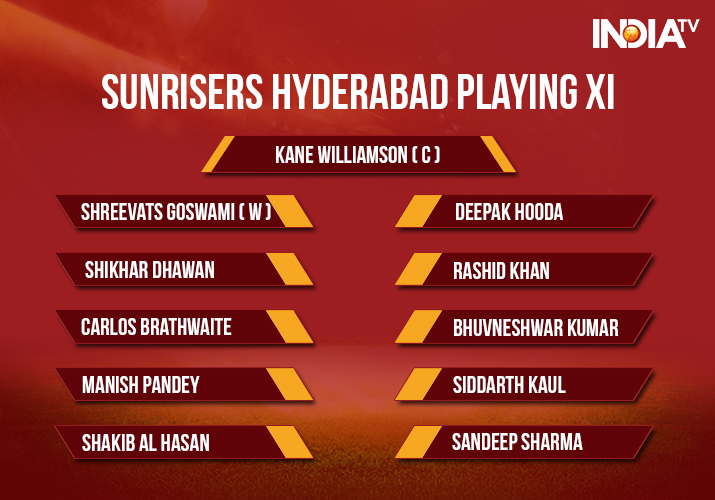 India Tv - Sunrisers Hyderabad Playing XI vs KKR