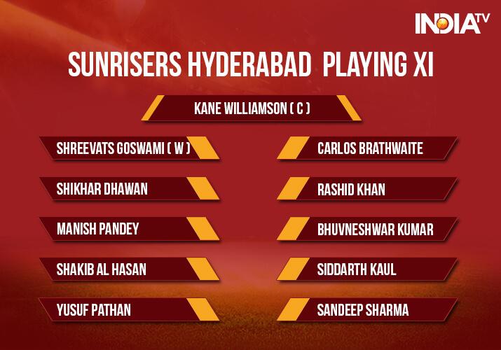 India Tv - Sunrisers Hyderabad Playing XI