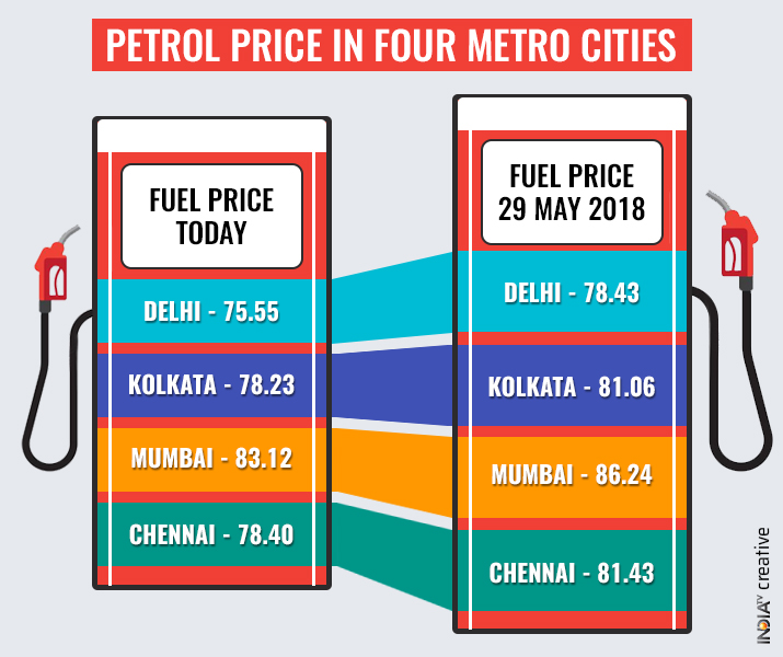 India Tv - Petrol price hike