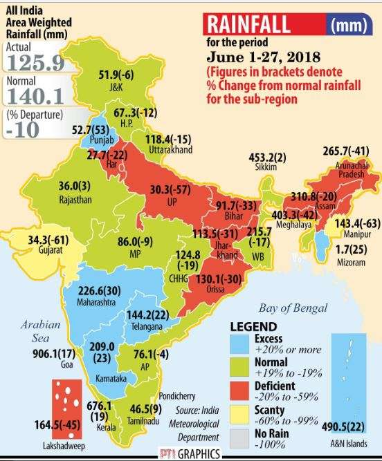 India Tv - Rainfall across India between June 1-27