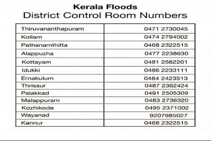 India Tv - Kerala: Emergency control room numbers