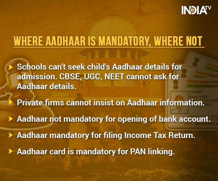 India Tv - Private firms cannot insist on Aadhaar information, rules Supreme Court  (Graphics/IndiaTV)