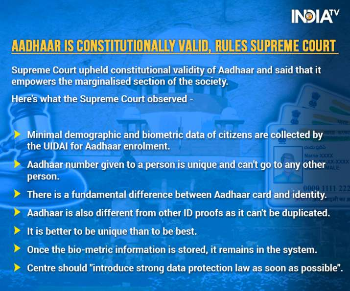 India Tv - It is better to be unique than to be best, the Supreme Court said in its Aadhaar verdict. (Graphics/IndiaTV)