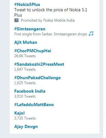 India Tv - Twitter trends