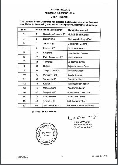 India Tv -  Congress releases list of candidates for 17 seats
