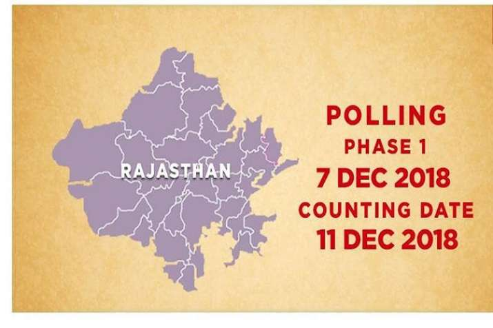 Rajasthan Assembly Elections 2018: Full schedule, poll dates