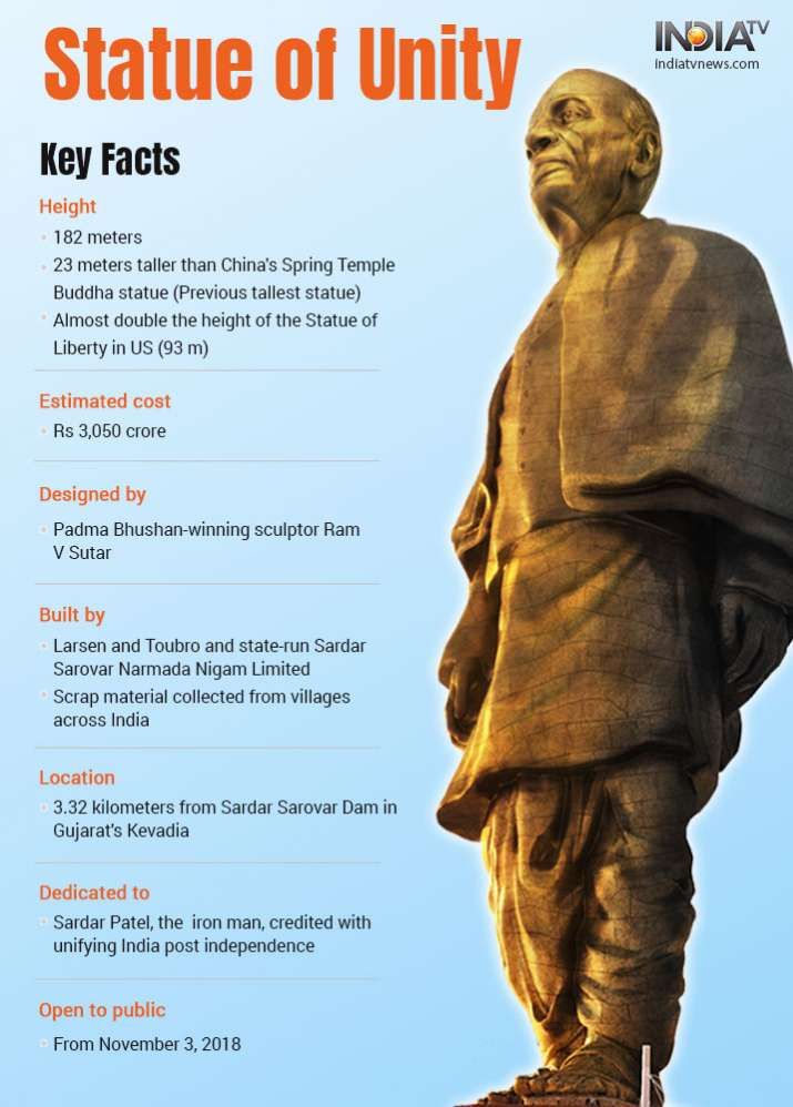 India Tv - Statue of Unity:  Everything you need to know (IndiaTV)
