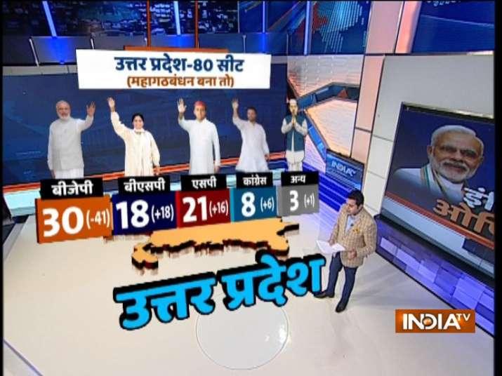 India Tv - India TV-CNX survey