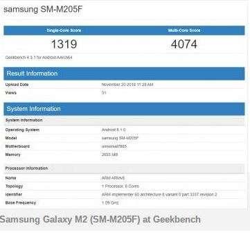 India Tv - Samsung Galaxy M2