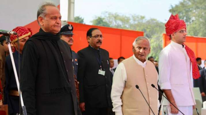 Portfolio allocation in Rajasthan