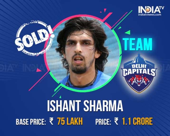 India Tv - Ishant Sharma sold to Delhi Capitals