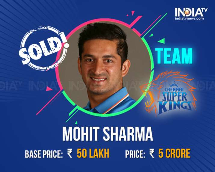 India Tv - Mohit Sharma sold to CSK