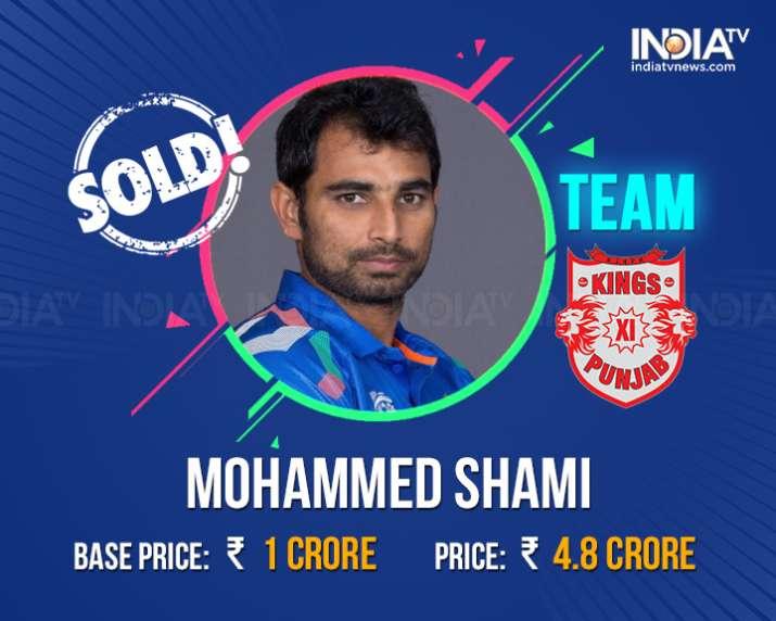 India Tv - Mohammed Shami sold to Kings XI Punjab