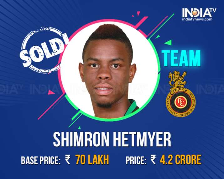 India Tv - Shemron Hetmyer sold to RCB for Rs. 4.20 Crore