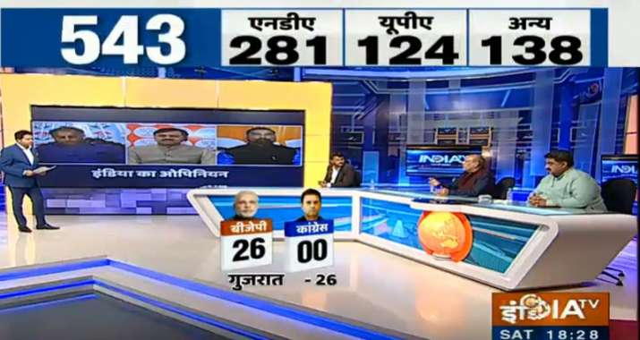 India TV-CNX Opinion Poll