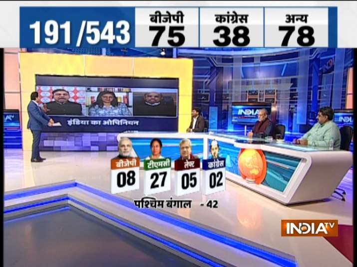 India Tv - IndiaTV-CNX Opinion Poll