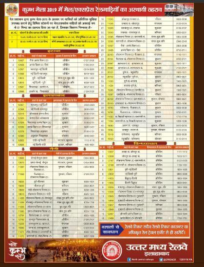 India Tv - Kumbh Mela 2019 List of Special Trains