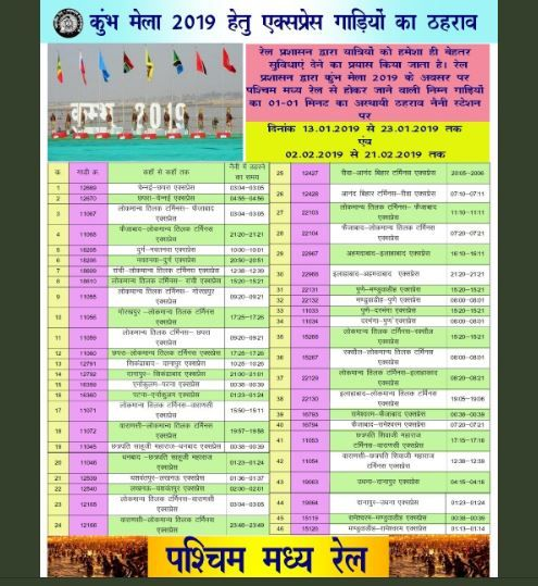India Tv - Kumbh Mela 2019 List of Special Trains