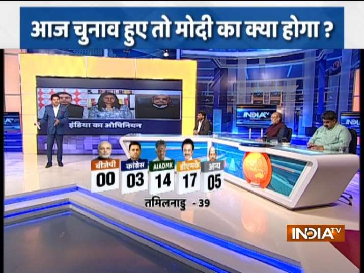 India Tv - IndiaTV-CNX Poll