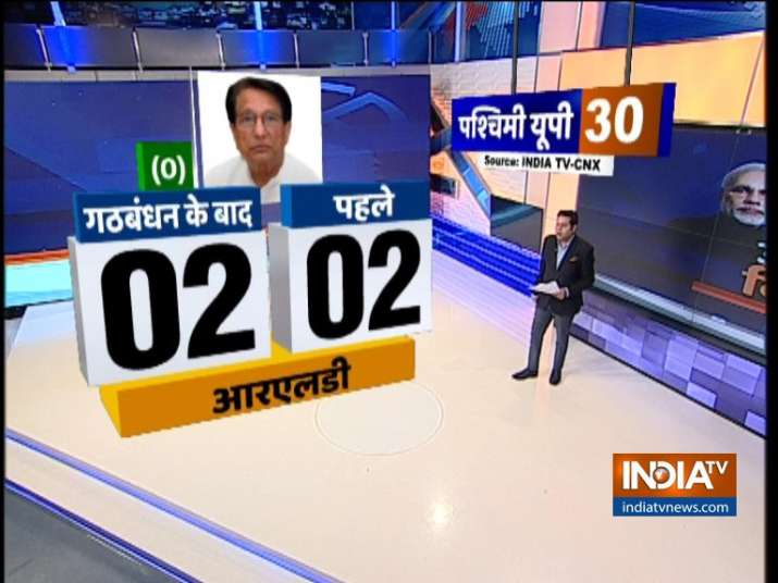 India Tv - India TV-CNX Opinion Poll 2019
