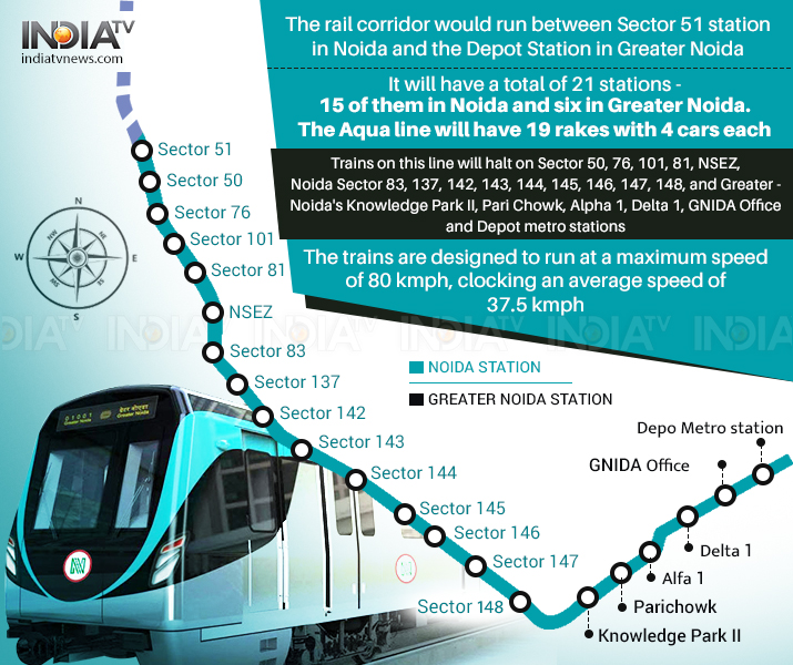 India Tv - Noida Metro's Aqua Line route and stations