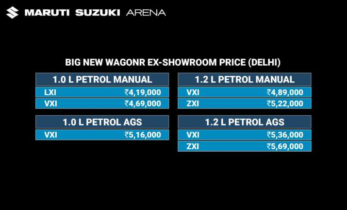 India Tv - New Wagon R Price