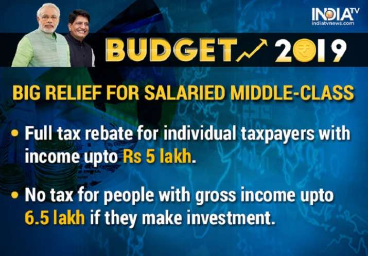 India Tv - Piyush Goyal announces big relief for salaried middle-class
