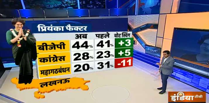 India Tv - Priyanka factor on Lucknow seat