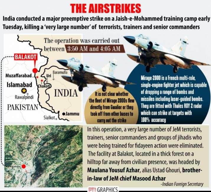 India Tv - Indian Air Force's strike on Balakot