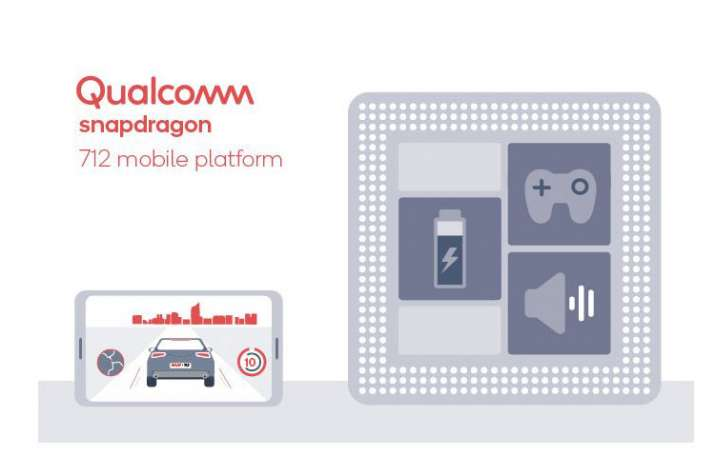 Qualcomm Snapdragon 712 10nm processor unveiled, gets 10 per cent improvement in gaming, browsing an