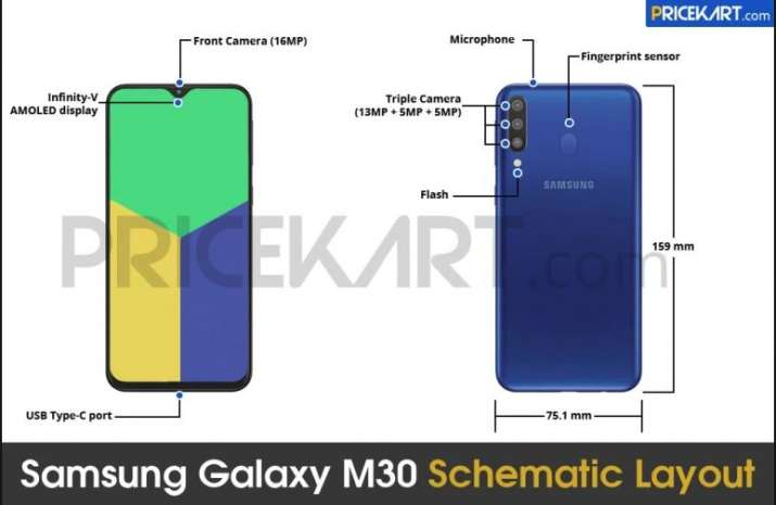 India Tv - Samsung Galaxy M30