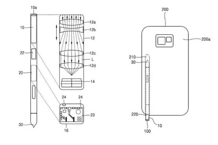 New Samsung Galaxy Note S Pen patent hints at camera function and optical system
