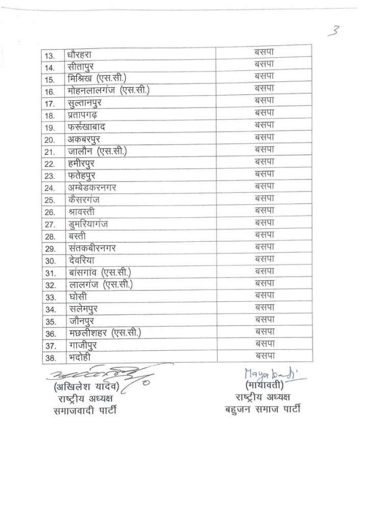 India Tv - Lok Sabha polls 2019: BSP to contest on 26 seats, SP gets 21
