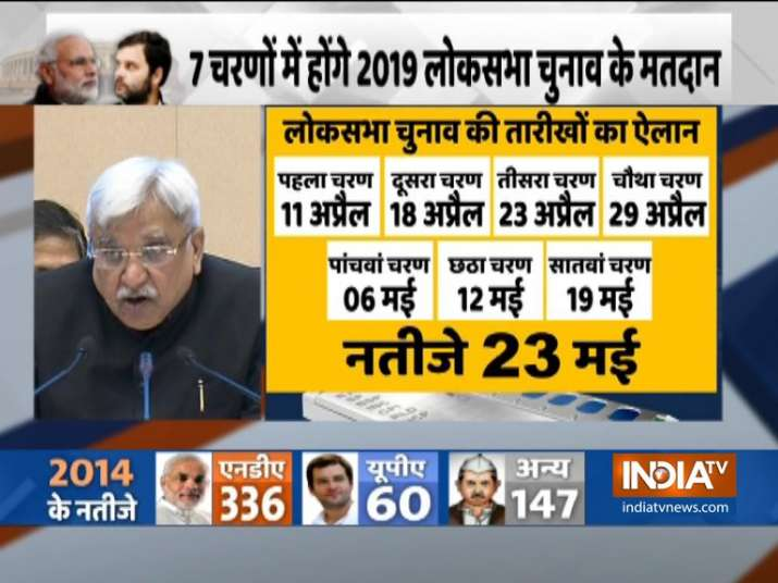 Lok Sabha Election 2019 to be held in 7 phases beginning April 11