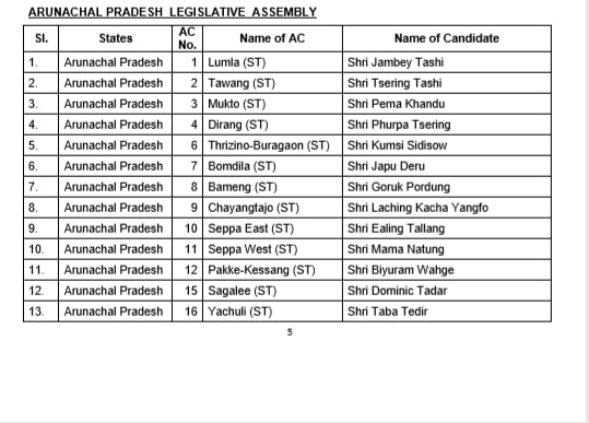 India Tv - BJP announces candidates for Arunachal Pradesh assembly elections