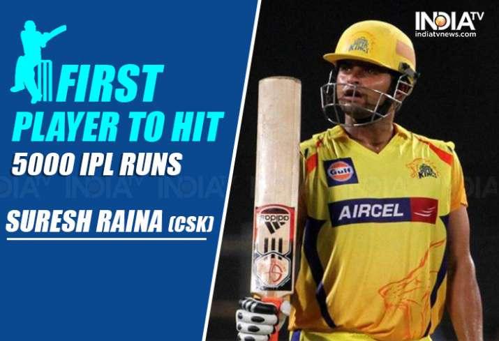 India Tv - Suresh Raina took 177 games to score 5000 runs in IPL cricket