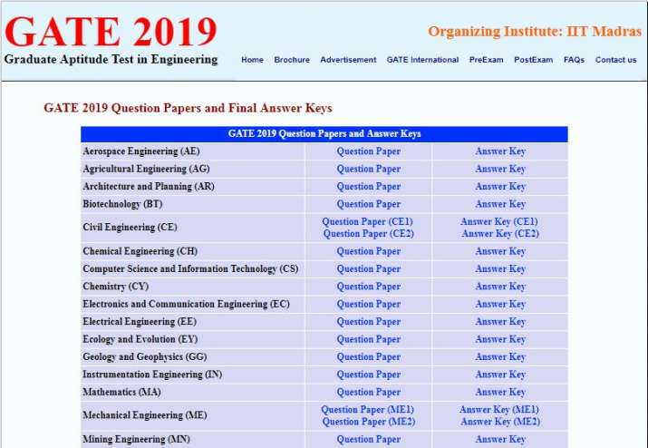 Gate 2019 Result Photo: GATE 2019: Final Answer Key Released @ Gate.iitm.ac.in