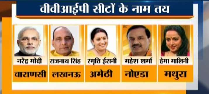 India Tv - VVIP candidates likely to be fielded by BJP in UP